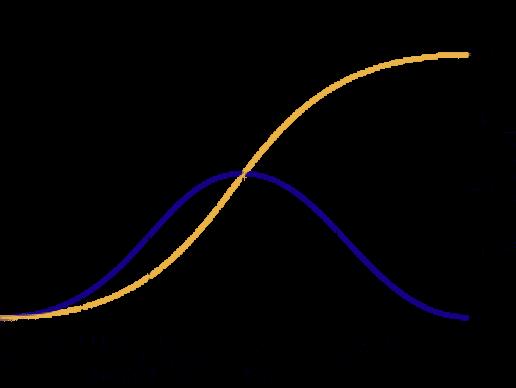 Antonio Velardo price discrimination graph. Image credit Everett Rogers.